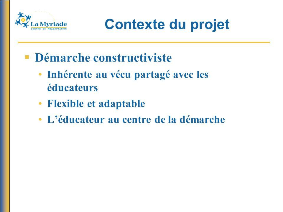 Contexte du projet Démarche constructiviste