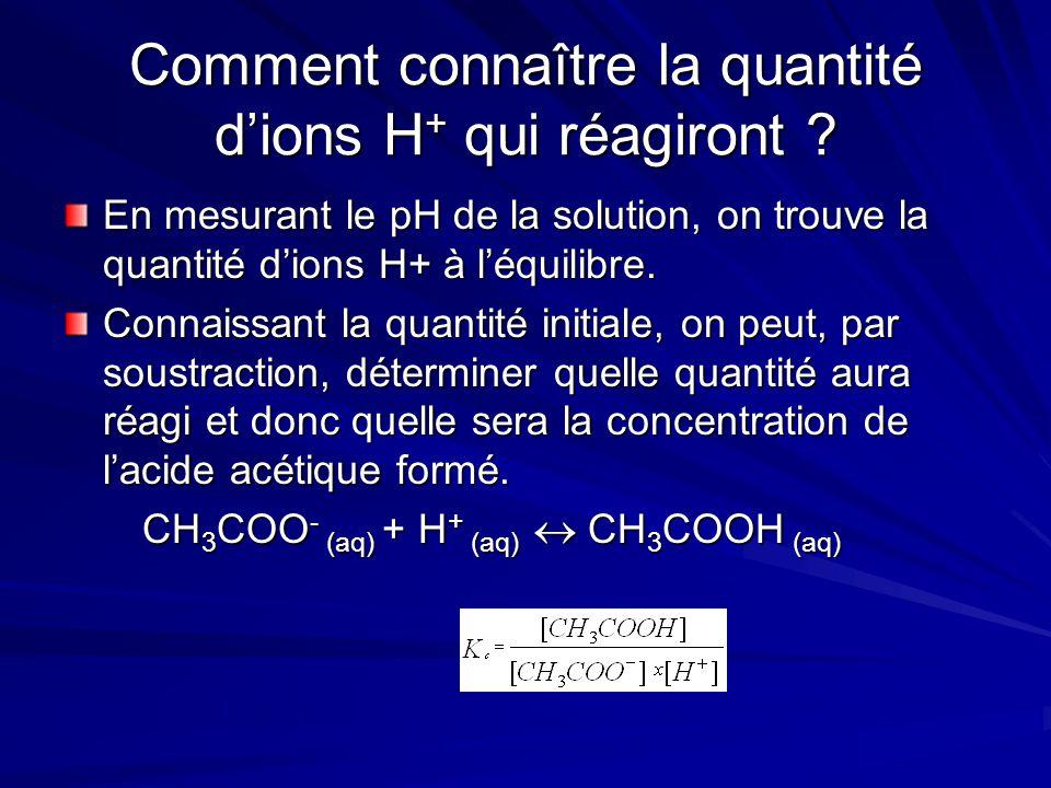 Comment connaître la quantité d'ions H+ qui réagiront