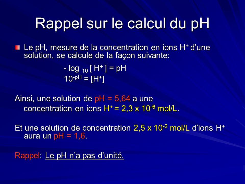 Rappel sur le calcul du pH
