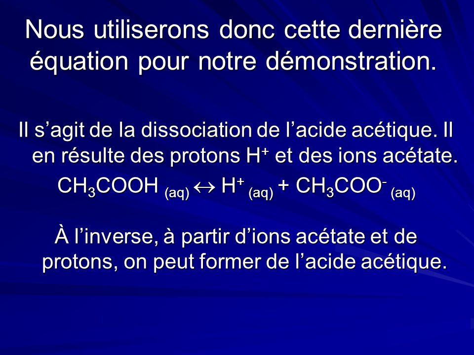 CH3COOH (aq)  H+ (aq) + CH3COO- (aq)