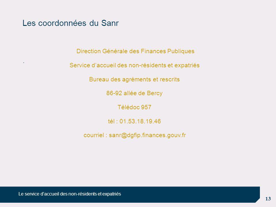 Les coordonnées du Sanr