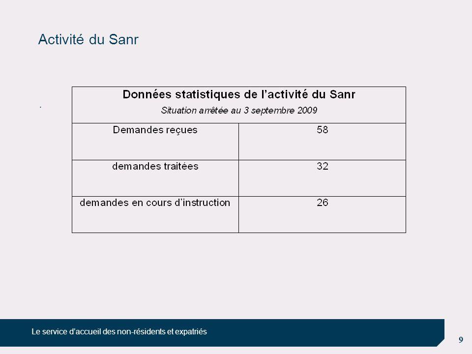 Activité du Sanr . Le service d'accueil des non-résidents et expatriés