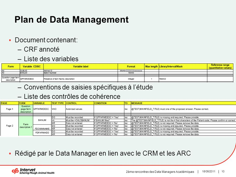 Plan de Data Management