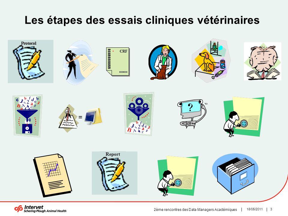 Les étapes des essais cliniques vétérinaires