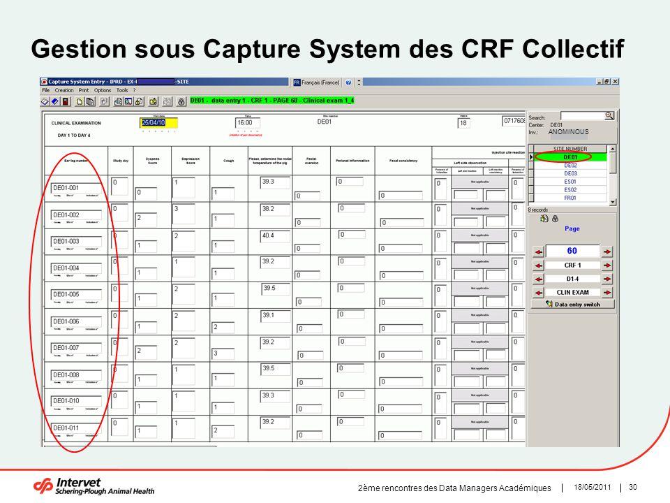 Gestion sous Capture System des CRF Collectif