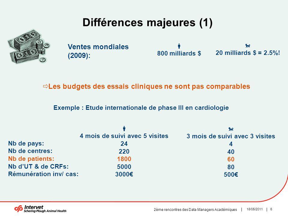 Différences majeures (1)