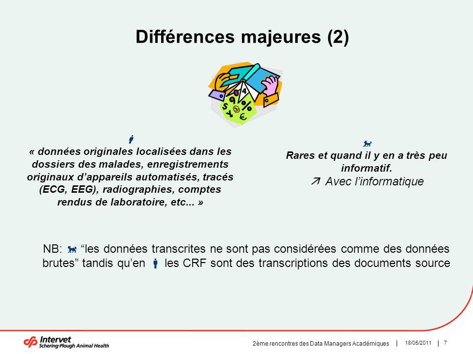Différences majeures (2) Rares et quand il y en a très peu informatif.