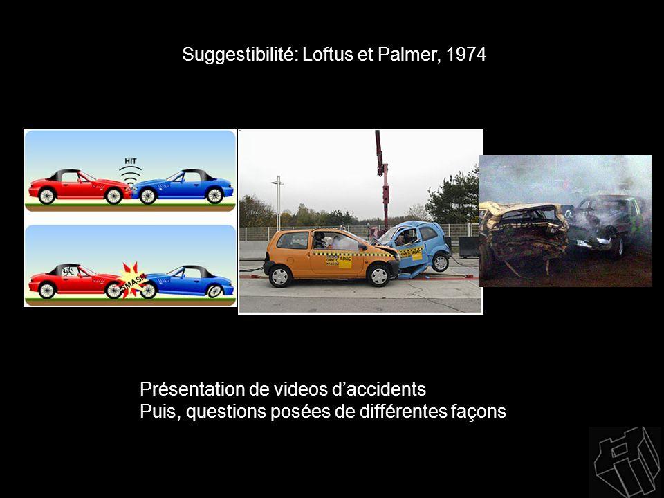 Suggestibilité: Loftus et Palmer, 1974
