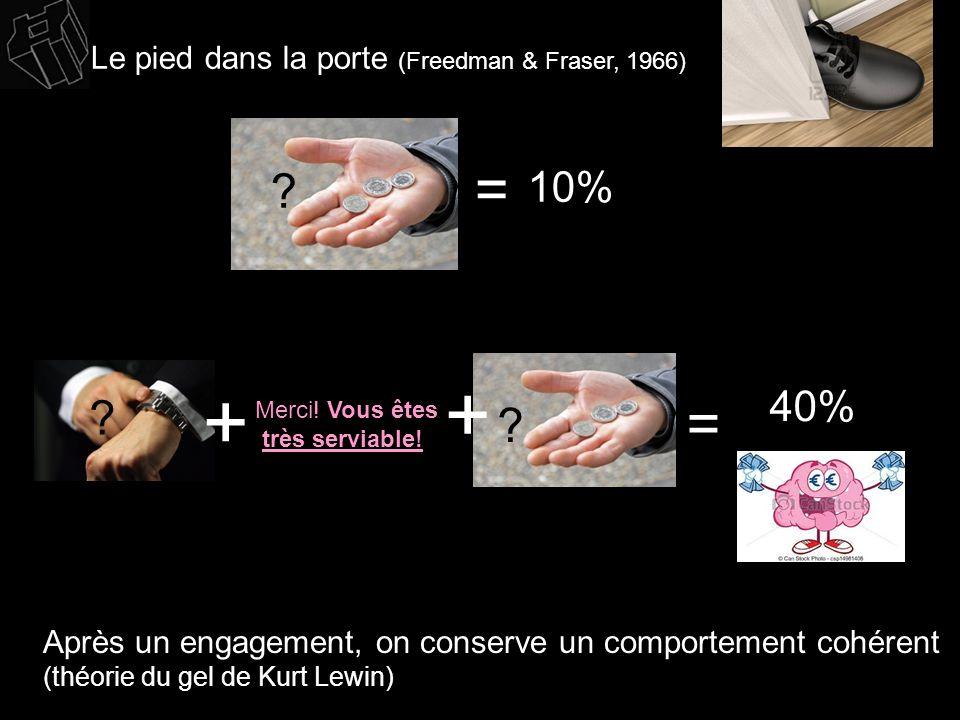 + + = = 10% 40% Le pied dans la porte (Freedman & Fraser, 1966)