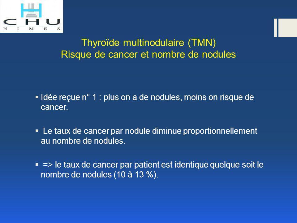 Thyroïde multinodulaire (TMN) Risque de cancer et nombre de nodules