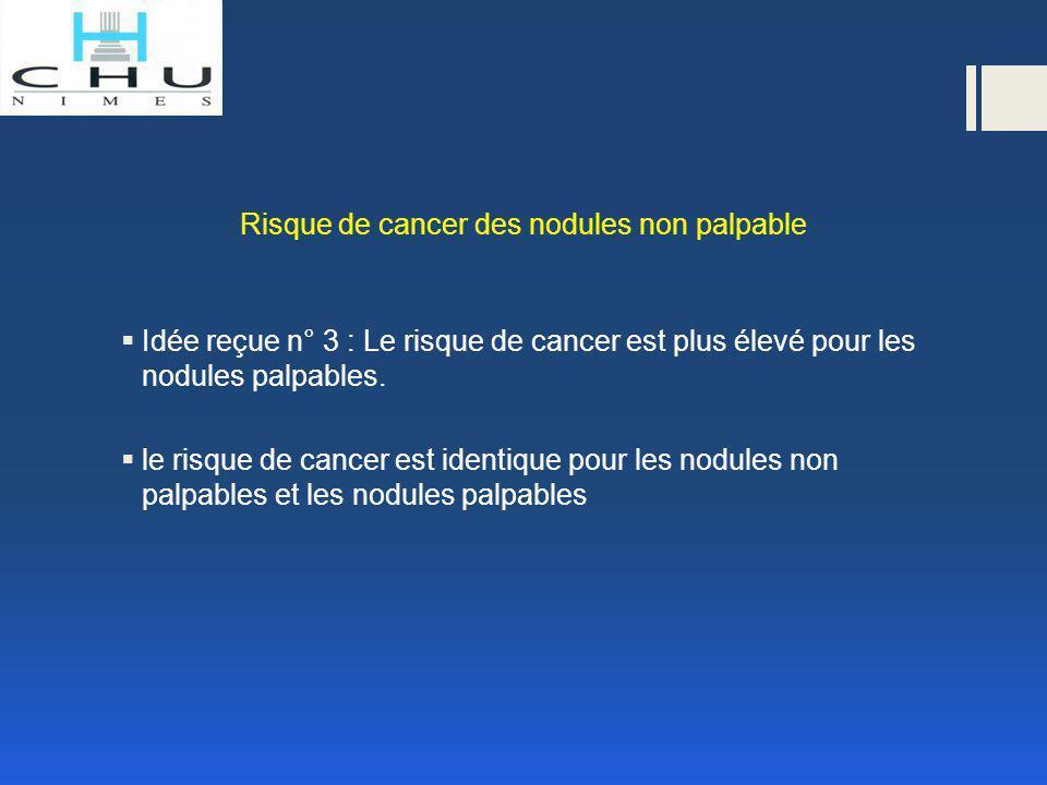 Risque de cancer des nodules non palpable