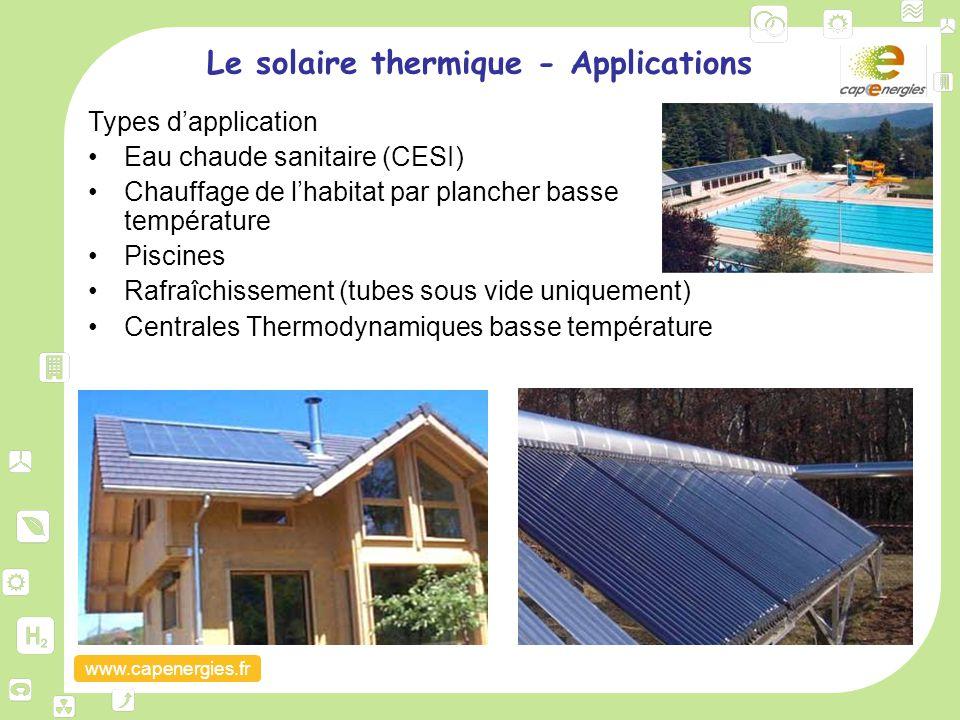 Le solaire thermique - Applications