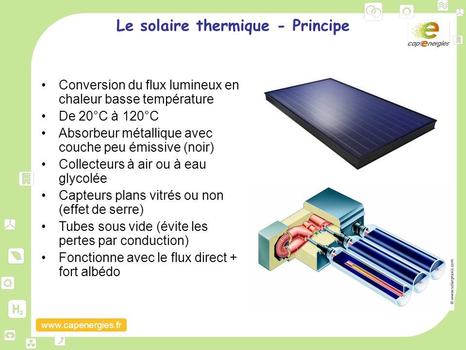 Le solaire thermique - Principe