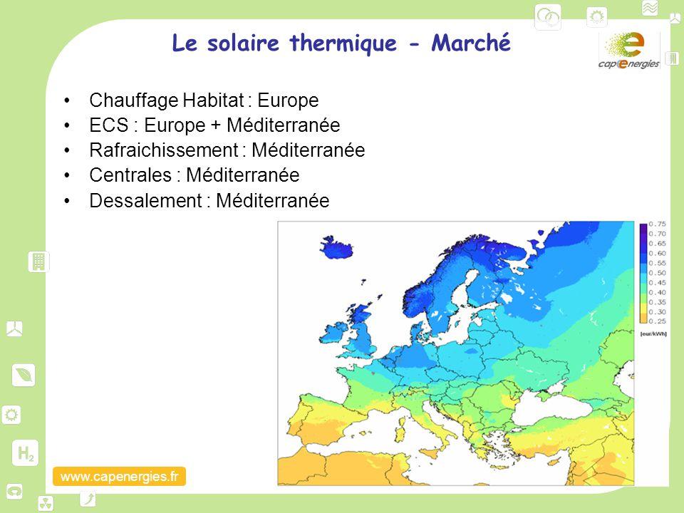 Le solaire thermique - Marché