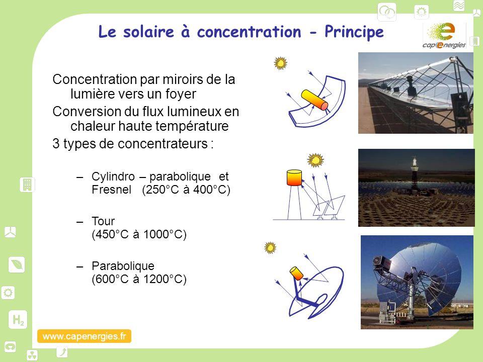 Le solaire à concentration - Principe