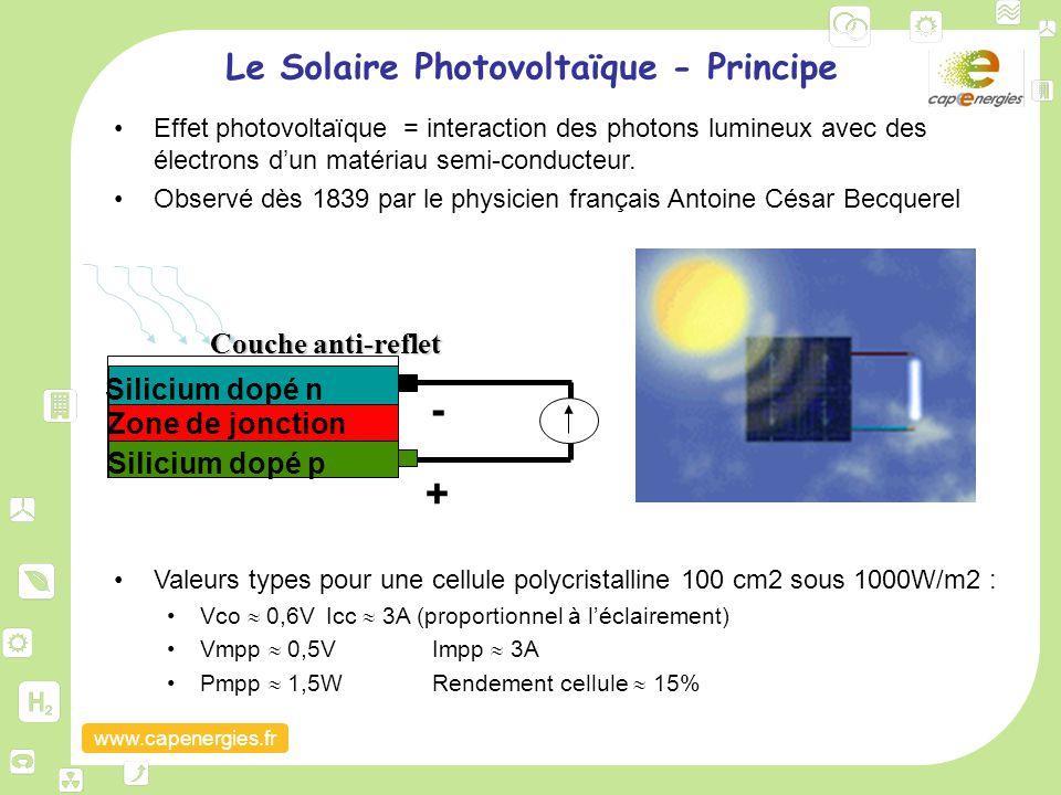 Le Solaire Photovoltaïque - Principe