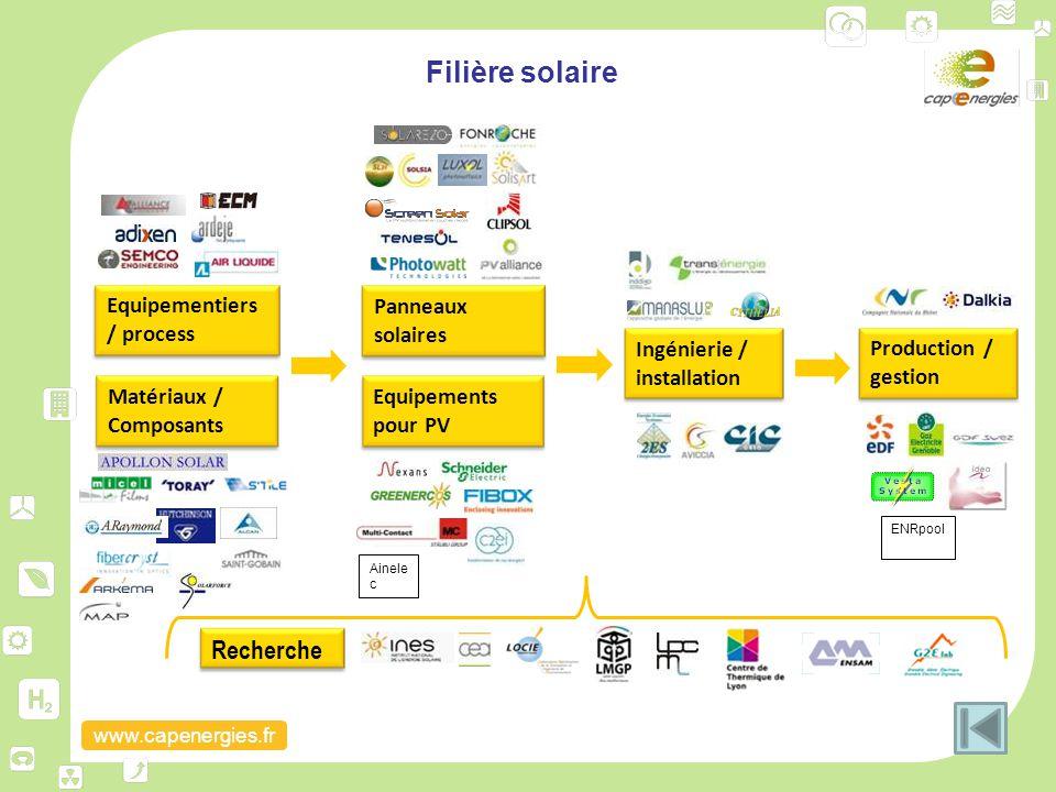Filière solaire Recherche Equipementiers / process