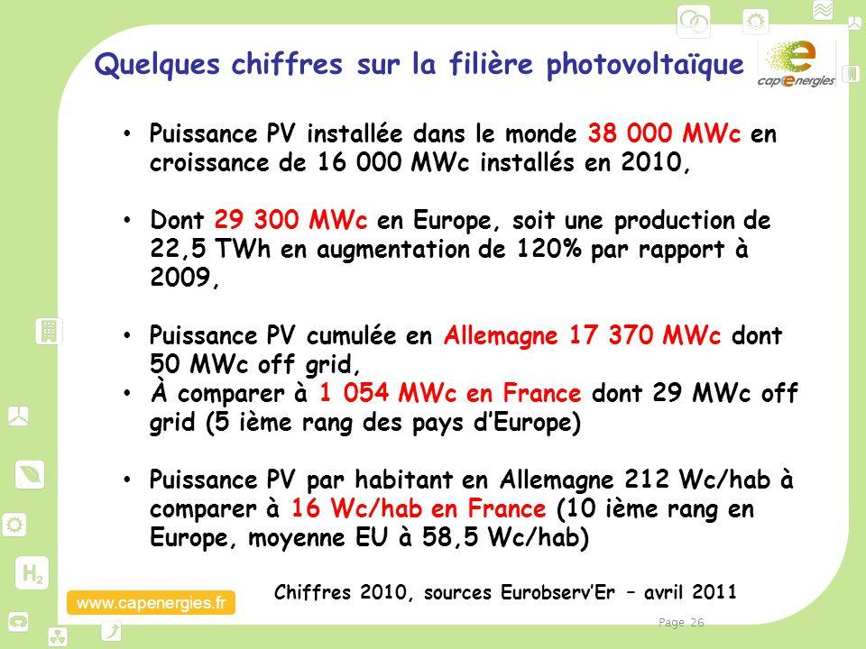 Quelques chiffres sur la filière photovoltaïque