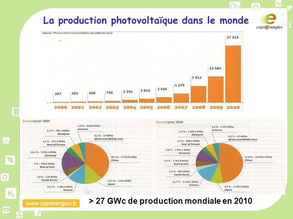 La production photovoltaïque dans le monde
