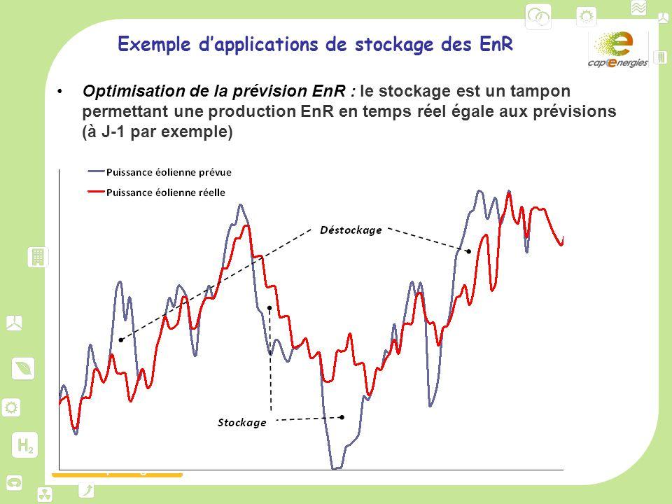 Exemple d'applications de stockage des EnR