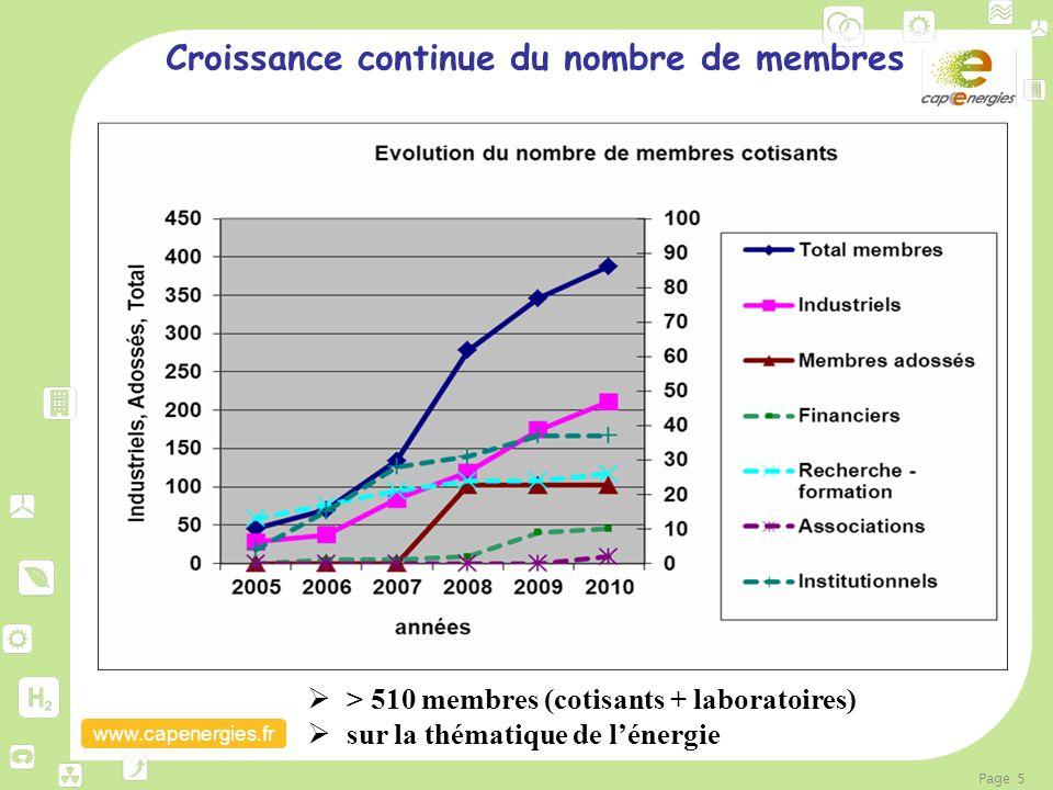 Croissance continue du nombre de membres