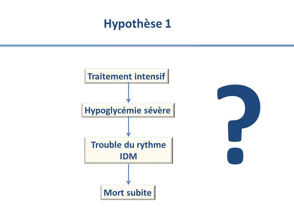 Hypothèse 1 Traitement intensif Hypoglycémie sévère