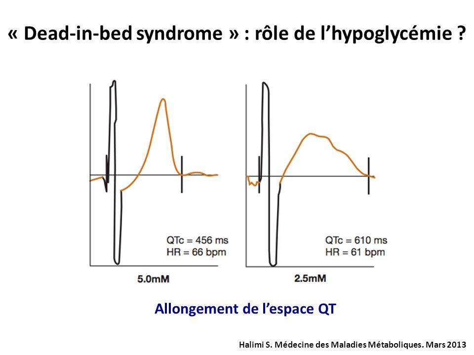 « Dead-in-bed syndrome » : rôle de l'hypoglycémie