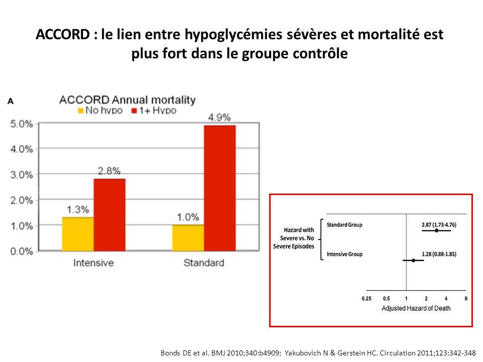 ACCORD : le lien entre hypoglycémies sévères et mortalité est
