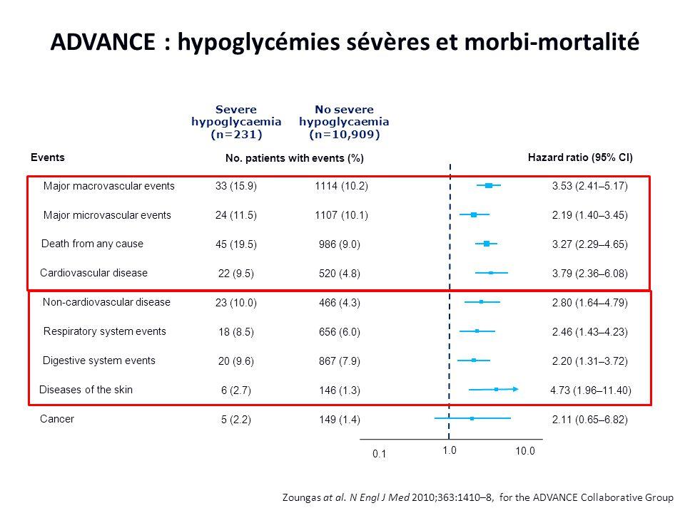 ADVANCE : hypoglycémies sévères et morbi-mortalité