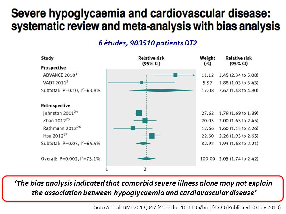 the association between hypoglycaemia and cardiovascular disease'