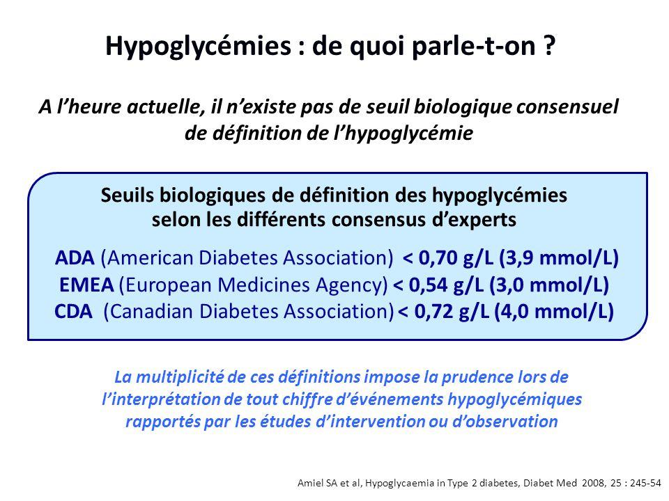 Hypoglycémies : de quoi parle-t-on