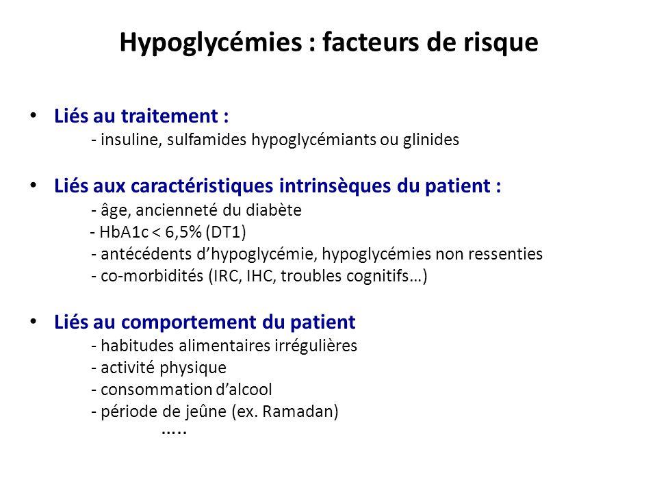 Hypoglycémies : facteurs de risque