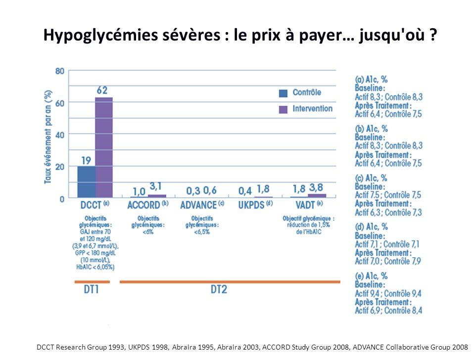 Hypoglycémies sévères : le prix à payer… jusqu où