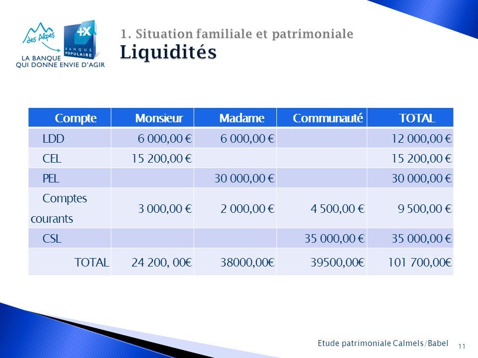 1. Situation familiale et patrimoniale Liquidités