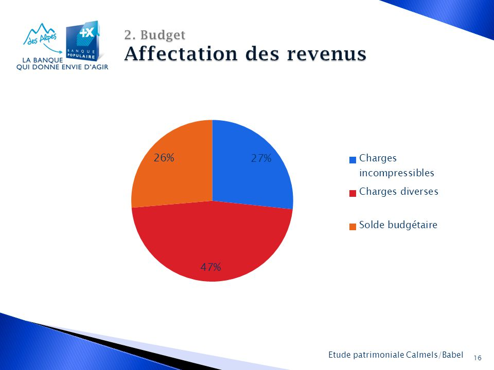 2. Budget Affectation des revenus