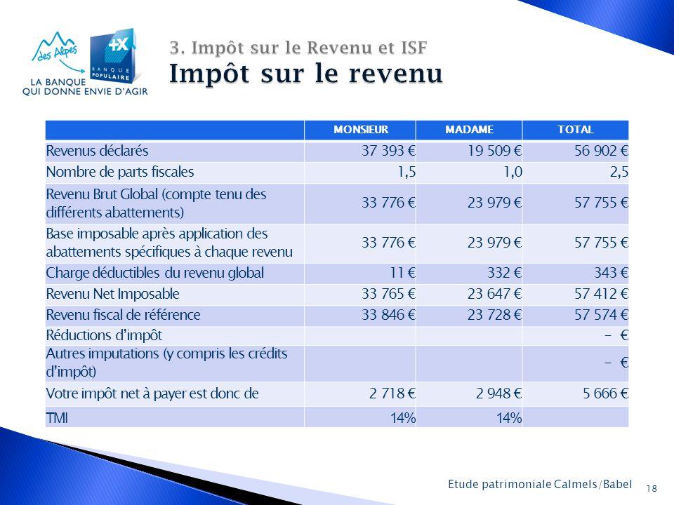 3. Impôt sur le Revenu et ISF Impôt sur le revenu