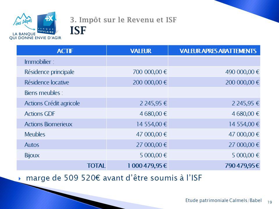 3. Impôt sur le Revenu et ISF ISF