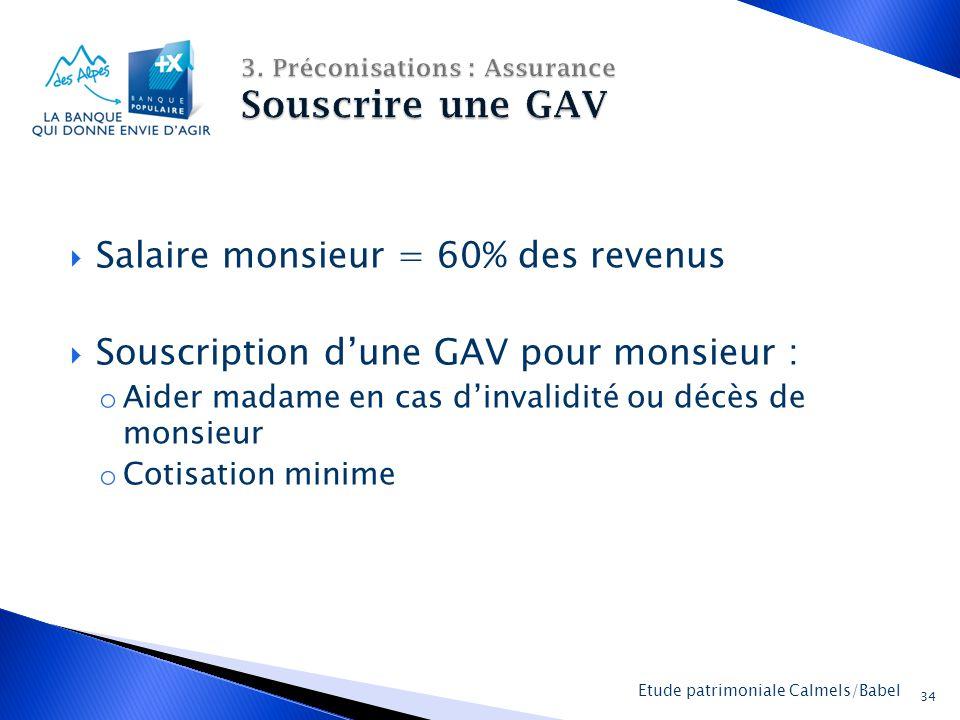 3. Préconisations : Assurance Souscrire une GAV