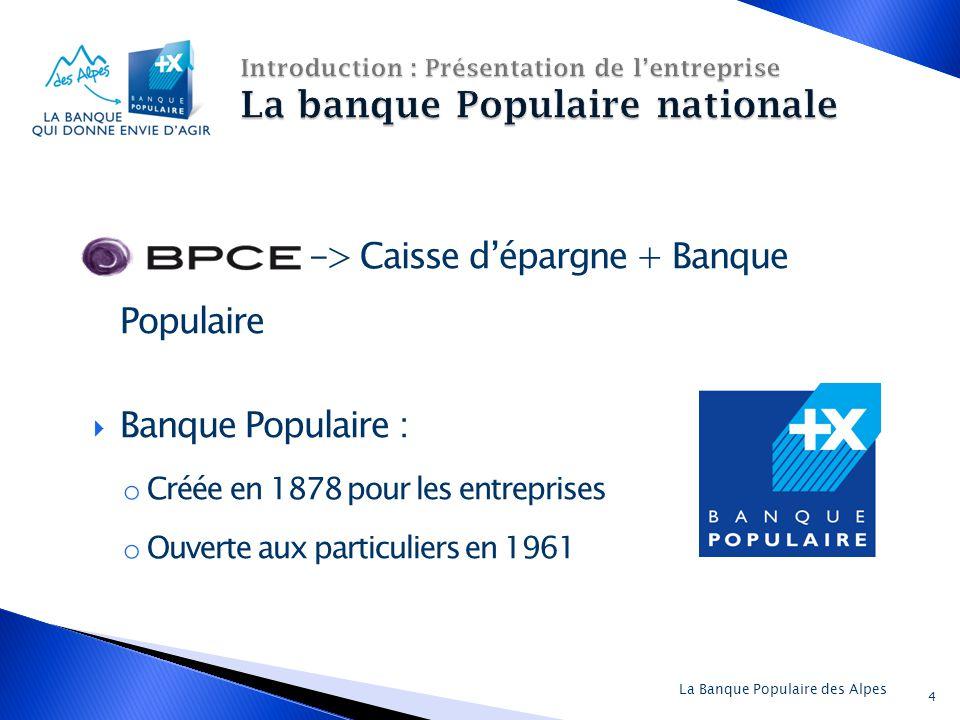 -> Caisse d'épargne + Banque Populaire