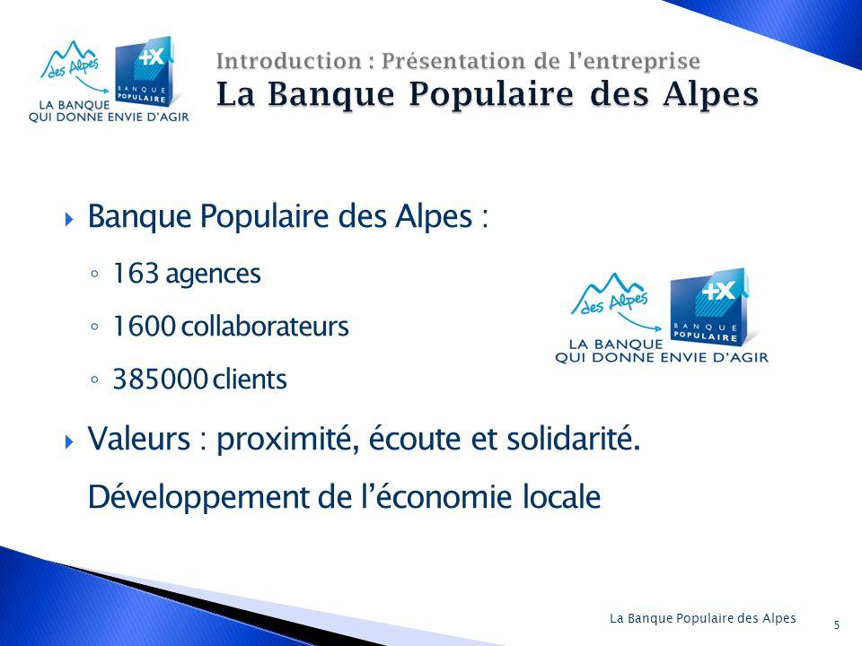 Banque Populaire des Alpes :