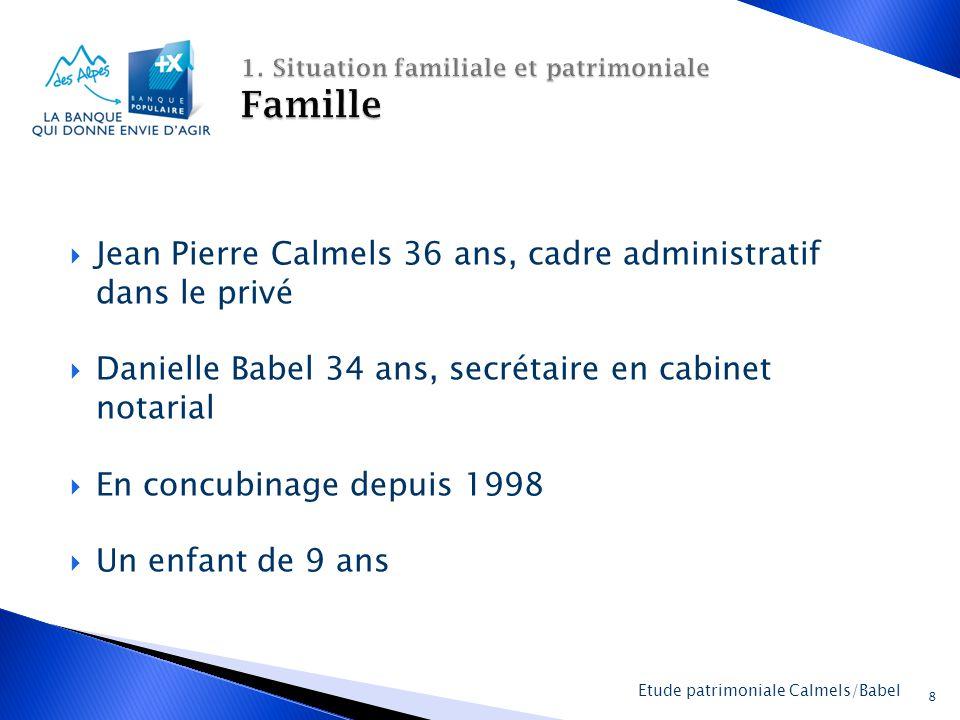 1. Situation familiale et patrimoniale Famille