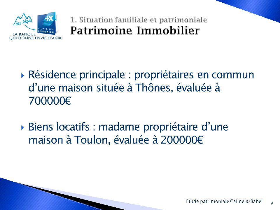1. Situation familiale et patrimoniale Patrimoine Immobilier
