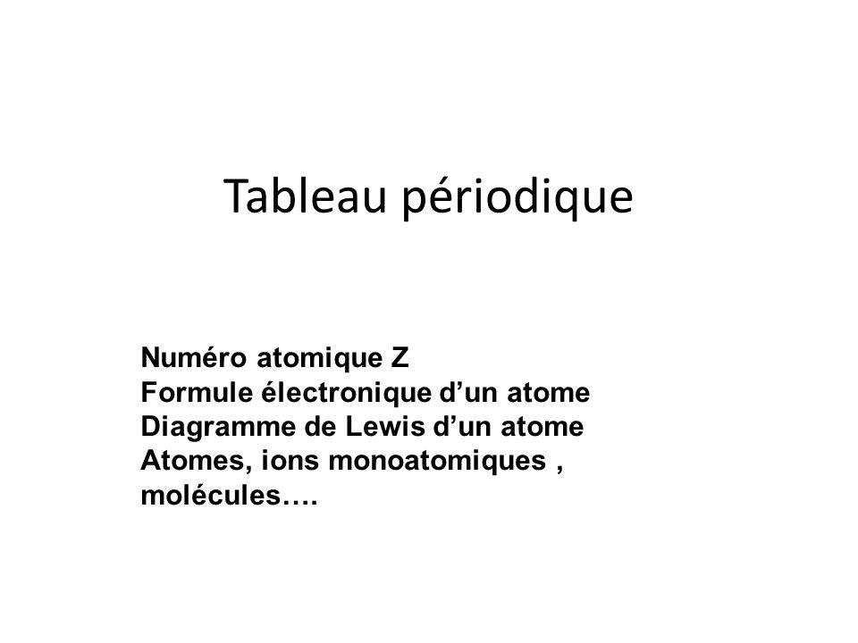 Tableau périodique Numéro atomique Z Formule électronique d'un atome