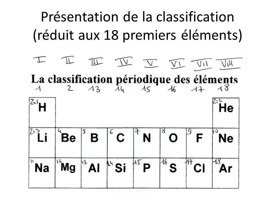 Présentation de la classification (réduit aux 18 premiers éléments)