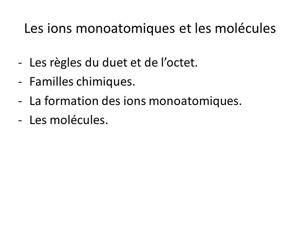 Les ions monoatomiques et les molécules