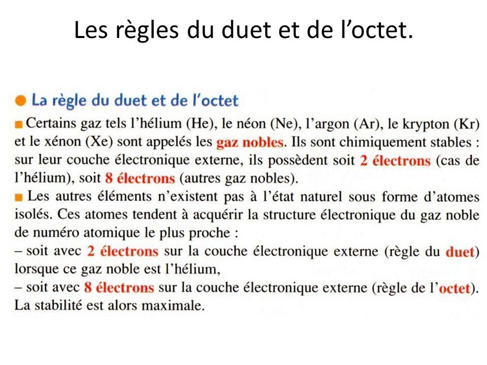 Les règles du duet et de l'octet.