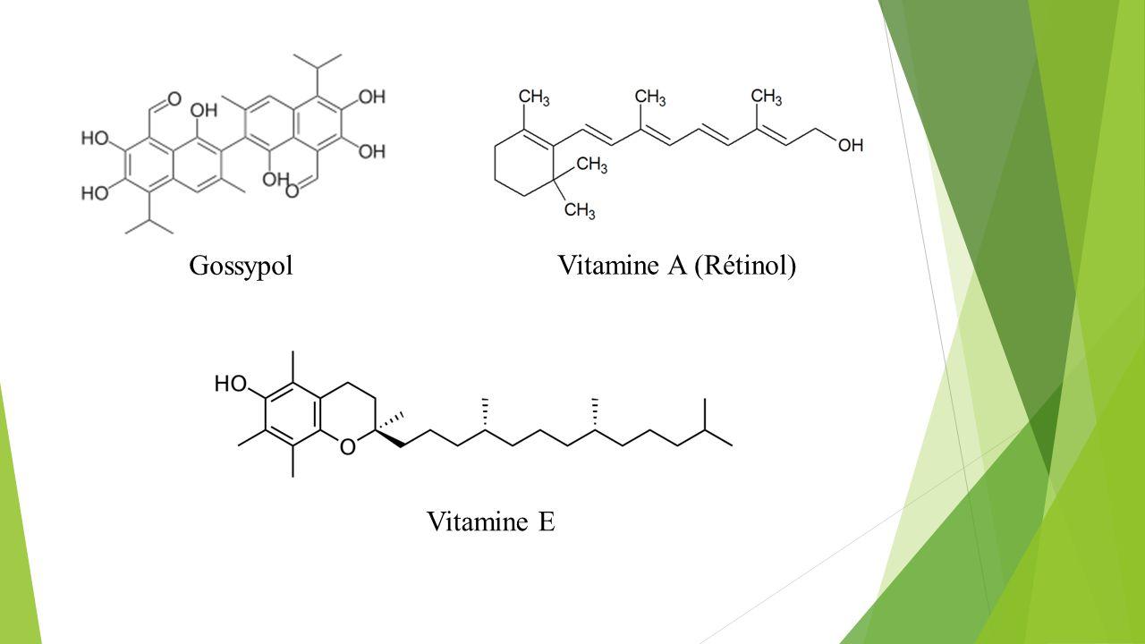 Gossypol Vitamine A (Rétinol) Vitamine E