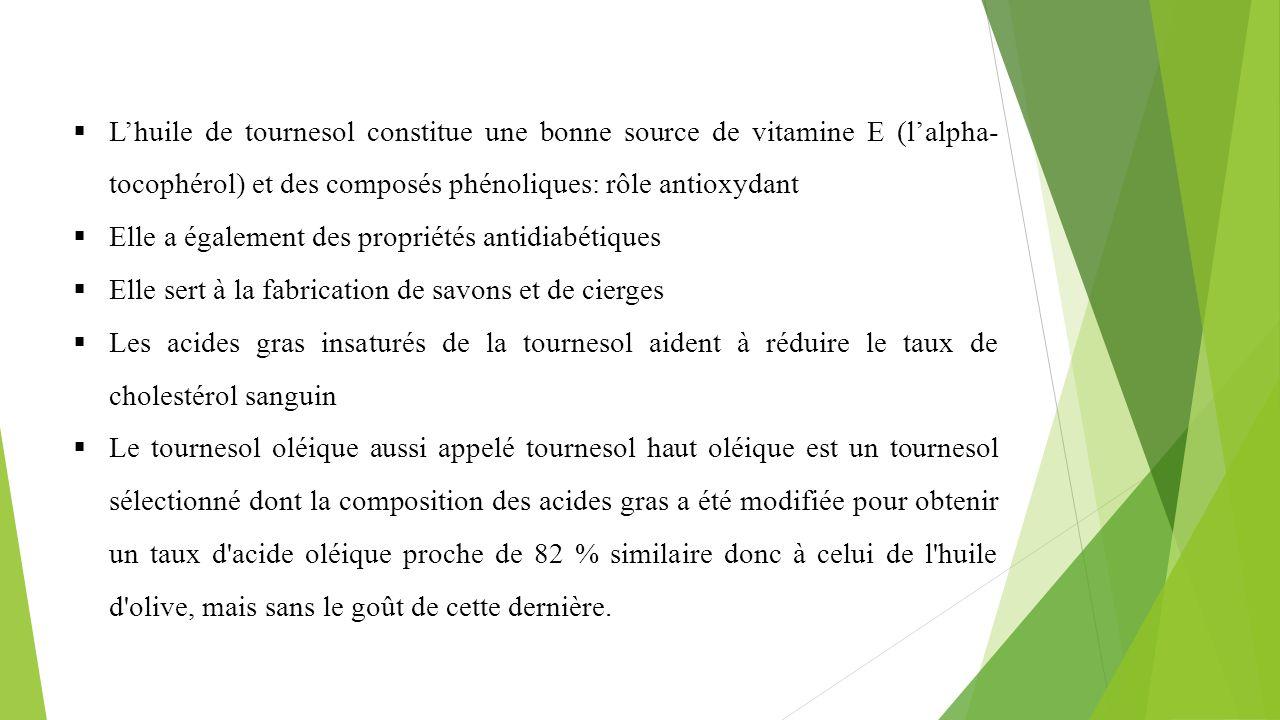 L'huile de tournesol constitue une bonne source de vitamine E (l'alpha-tocophérol) et des composés phénoliques: rôle antioxydant