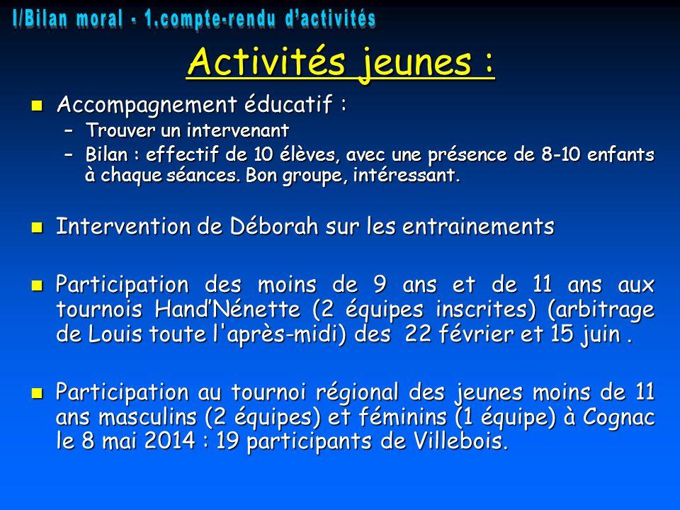 I/Bilan moral - 1.compte-rendu d'activités