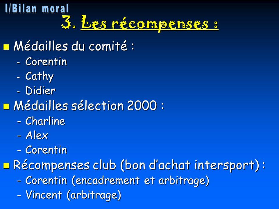 3. Les récompenses : Médailles du comité : Médailles sélection 2000 :